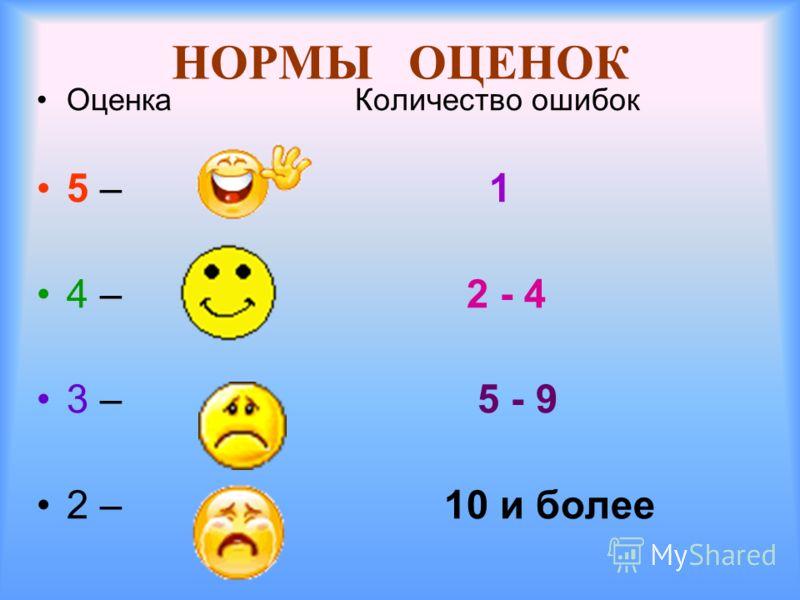 НОРМЫ ОЦЕНОК Оценка Количество ошибок 5 – 1 4 – 2 - 4 3 – 5 - 9 2 – 10 и более