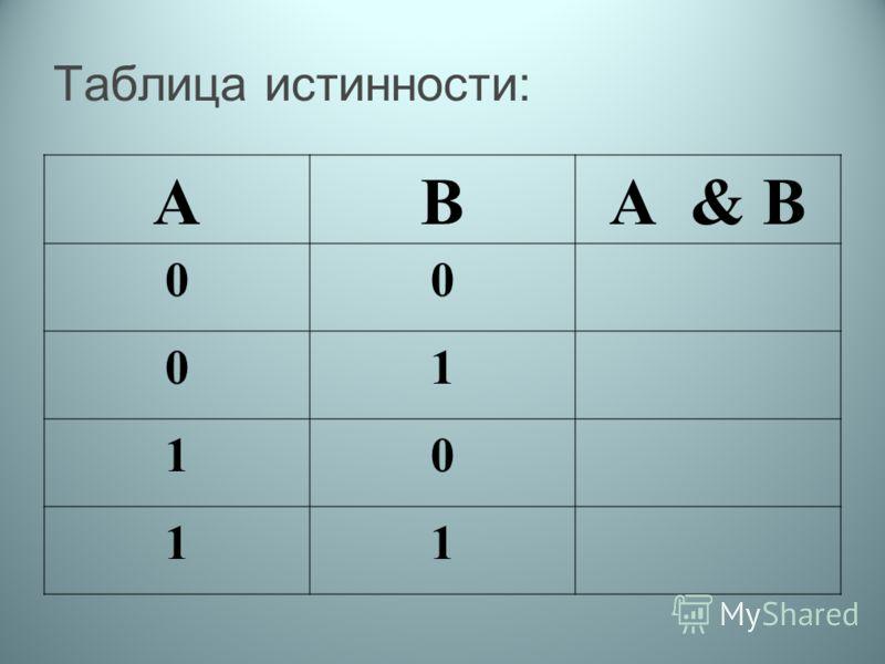 Таблица истинности: АВА & В 00 01 10 11