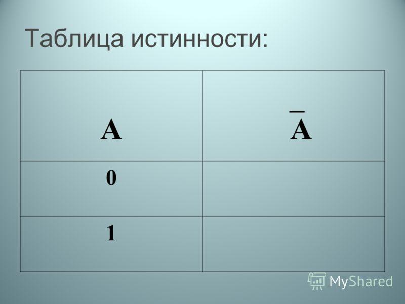 Таблица истинности: А А 0 1