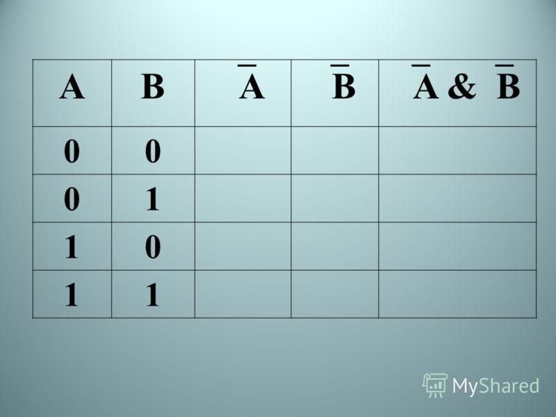 AB A B A & B 00 01 10 11