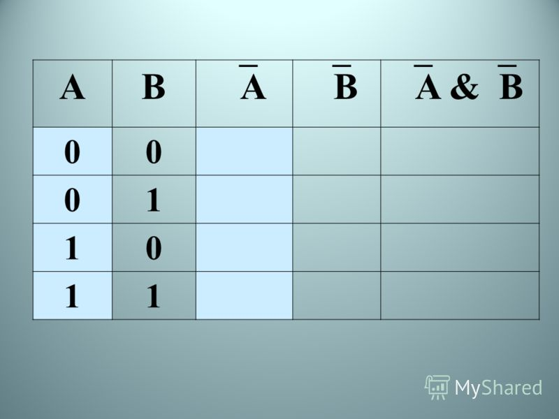 AB A B 00 01 10 11