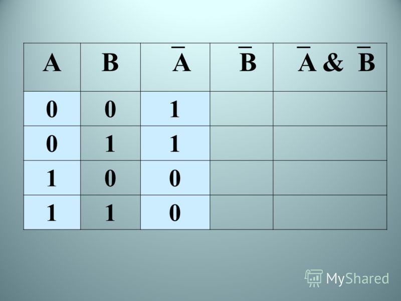 AB A B 001 011 100 110