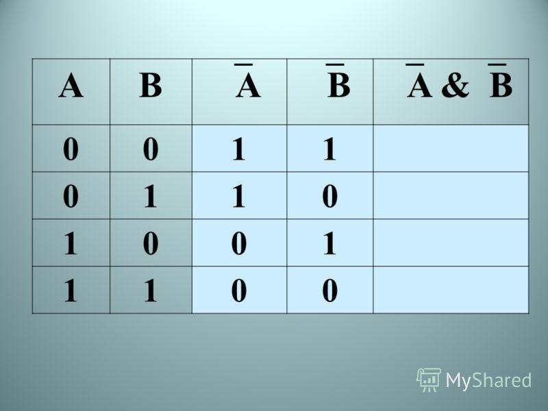 AB A B 0011 0110 1001 1100