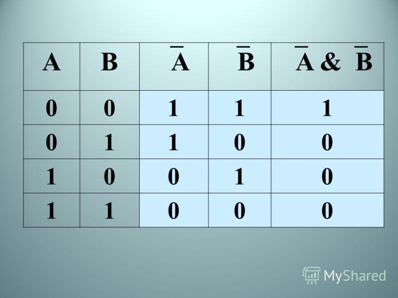 AB A B 00111 01100 10010 11000