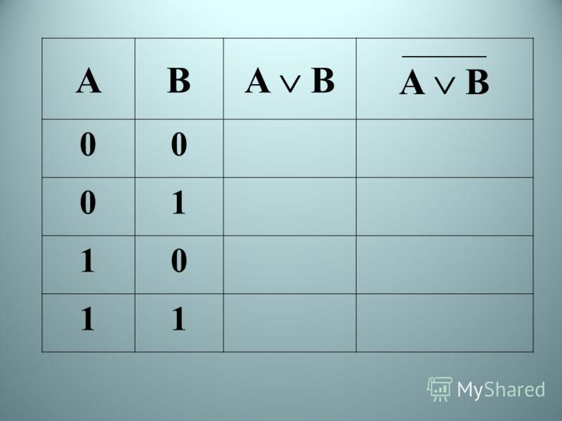 AB A B ____________ A B 00 01 10 11