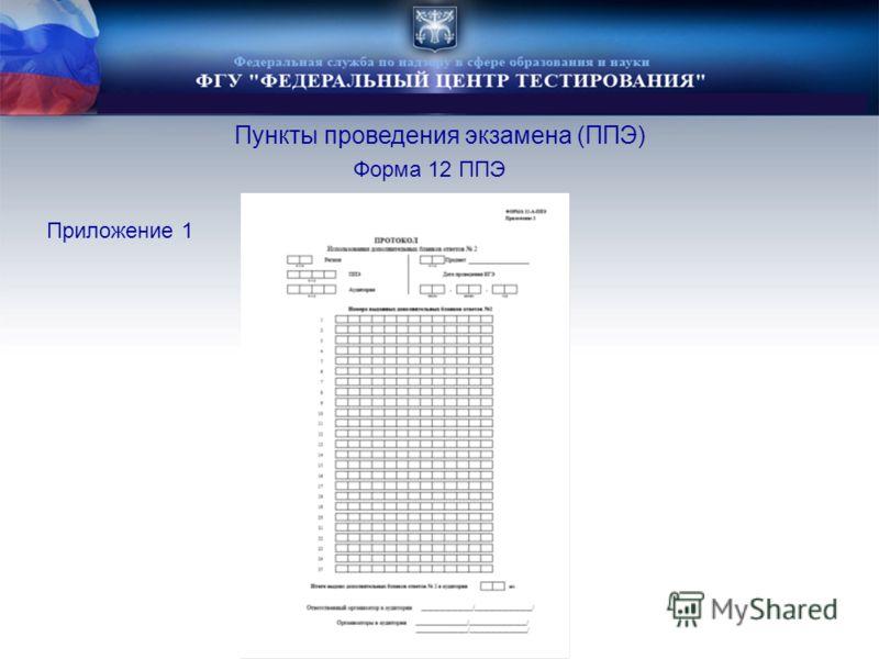 Форма 12 ППЭ Пункты проведения экзамена (ППЭ) Приложение 1