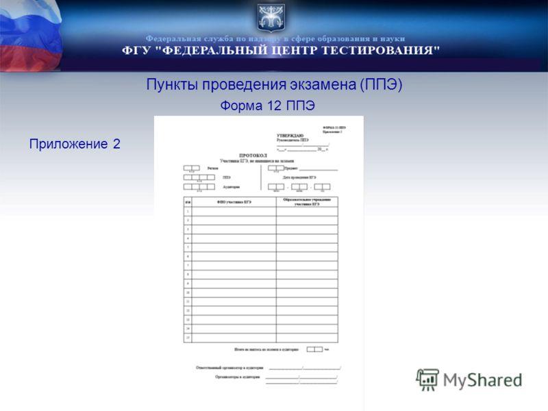 Форма 12 ППЭ Пункты проведения экзамена (ППЭ) Приложение 2