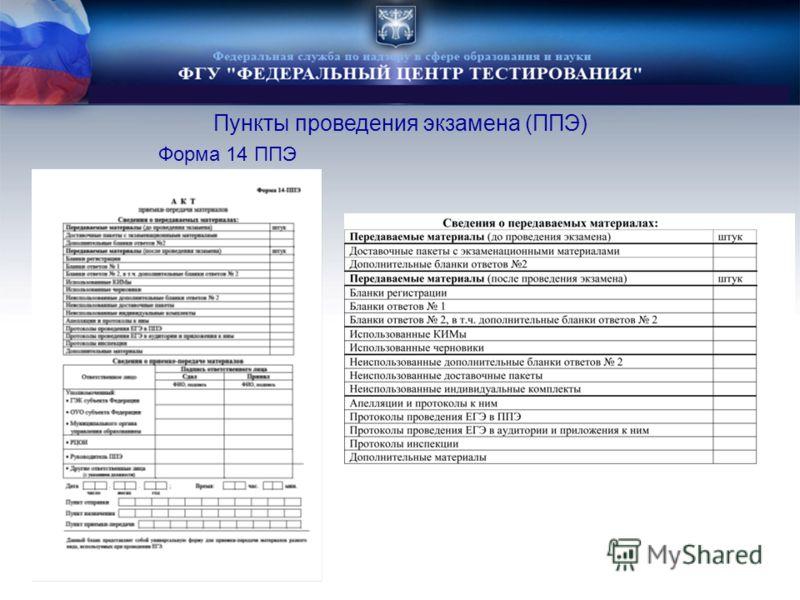 Форма 14 ППЭ Пункты проведения экзамена (ППЭ)