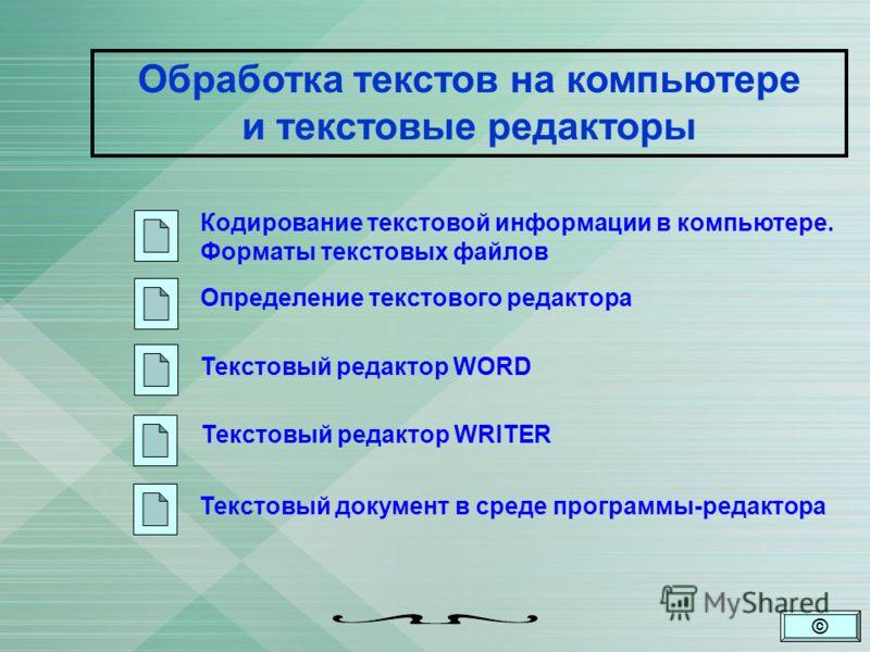 Обработка текстов на компьютере и текстовые редакторы Кодирование текстовой информации в компьютере. Форматы текстовых файлов Определение текстового редактора Текстовый редактор WORD © Текстовый редактор WRITER Текстовый документ в среде программы-ре