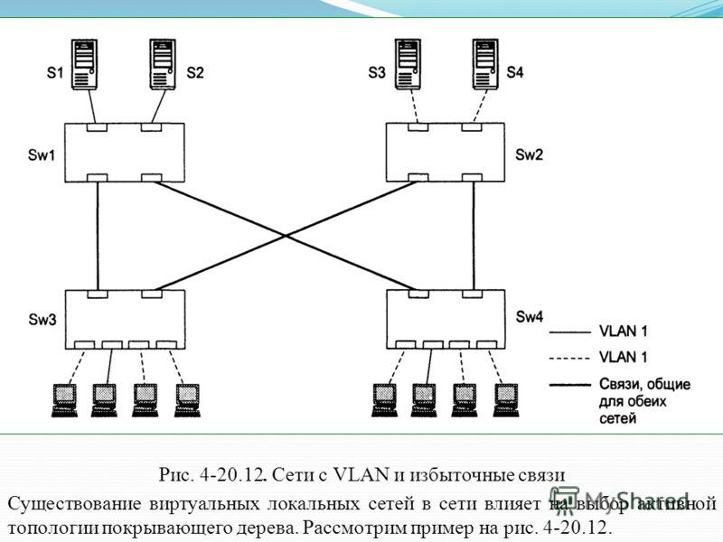Виртуальные локальные сети Рис. 4-20.12. Сети с VLAN и избыточные связи Существование виртуальных локальных сетей в сети влияет на выбор активной топологии покрывающего дерева. Рассмотрим пример на рис. 4-20.12.