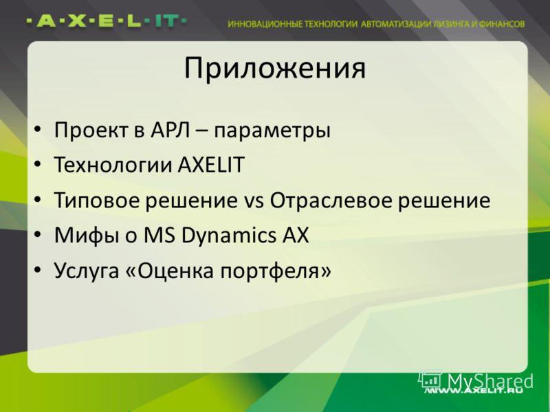 Приложения Проект в АРЛ – параметры Технологии AXELIT Типовое решение vs Отраслевое решение Мифы о MS Dynamics AX Услуга «Оценка портфеля»