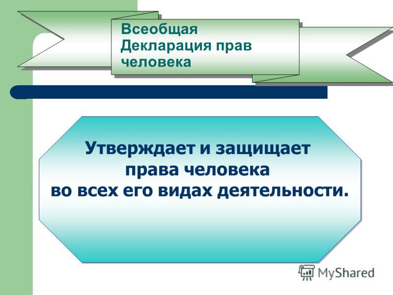 Классификация прав человека Личные или гражданские Политические Социально- экономические Культурные 1-17 статьи 18-21 статьи 22-25, 28-29 статьи 26-27 статьи