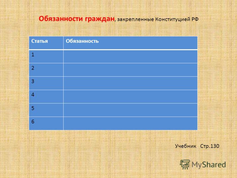 Обязанности граждан, закрепленные Конституцией РФ СтатьяОбязанность 1 2 3 4 5 6 Учебник Стр.130
