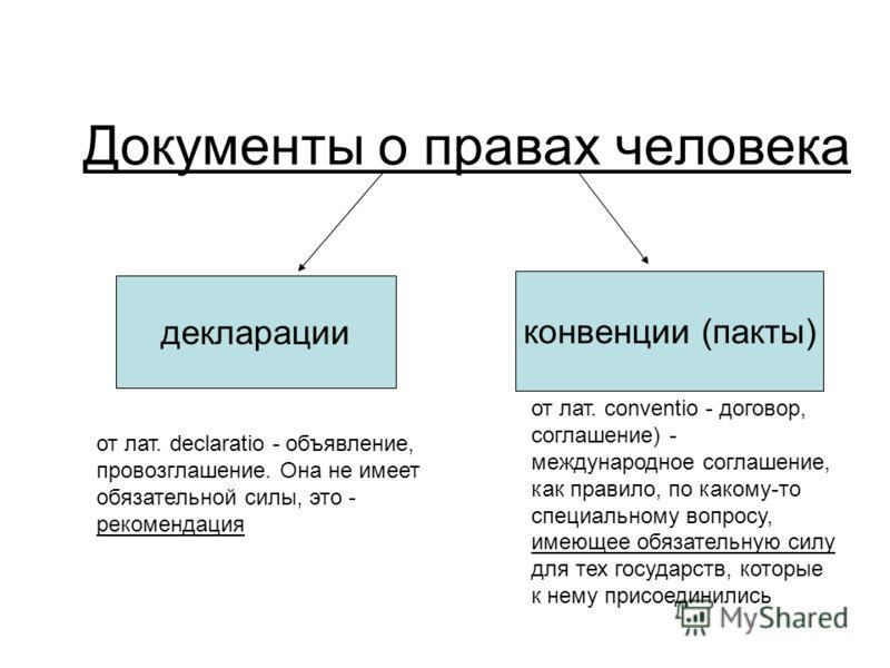 Документы о правах человека декларации конвенции (пакты) от лат. declaratio - объявление, провозглашение. Она не имеет обязательной силы, это - рекомендация от лат. conventio - договор, соглашение) - международное соглашение, как правило, по какому-т