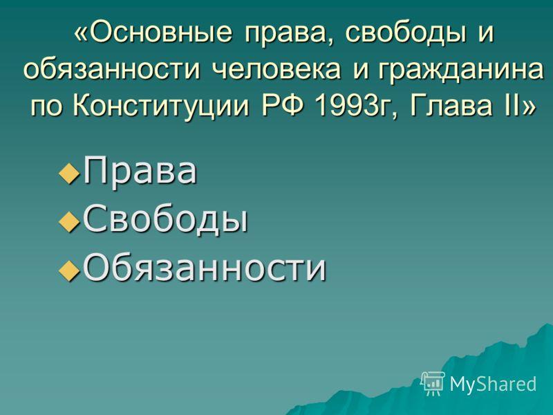 «Основные права, свободы и обязанности человека и гражданина по Конституции РФ 1993г, Глава II» Права Права Свободы Свободы Обязанности Обязанности
