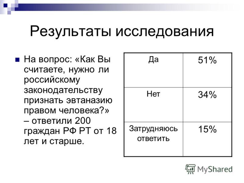 Результаты исследования На вопрос: «Как Вы считаете, нужно ли российскому законодательству признать эвтаназию правом человека?» – ответили 200 граждан РФ РТ от 18 лет и старше. Да 51% Нет 34% Затрудняюсь ответить 15%