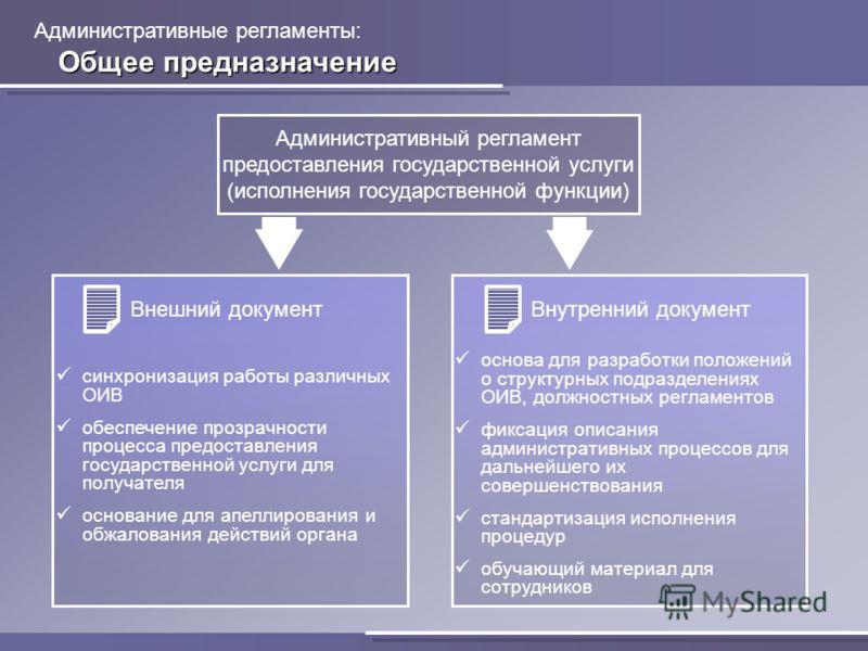 Административные регламенты: Общее предназначение Административный регламент предоставления государственной услуги (исполнения государственной функции) синхронизация работы различных ОИВ обеспечение прозрачности процесса предоставления государственно