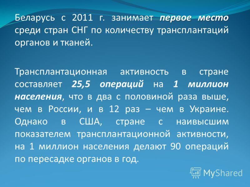 первое место Беларусь с 2011 г. занимает первое место среди стран СНГ по количеству трансплантаций органов и тканей. Трансплантационная активность в стране составляет 25,5 операций на 1 миллион населения, что в два с половиной раза выше, чем в России