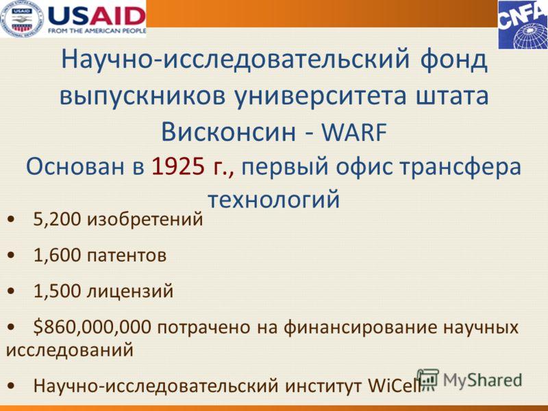 5,200 изобретений 1,600 патентов 1,500 лицензий $860,000,000 потрачено на финансирование научных исследований Научно-исследовательский институт WiCell Научно-исследовательский фонд выпускников университета штата Висконсин - WARF Основан в 1925 г., пе