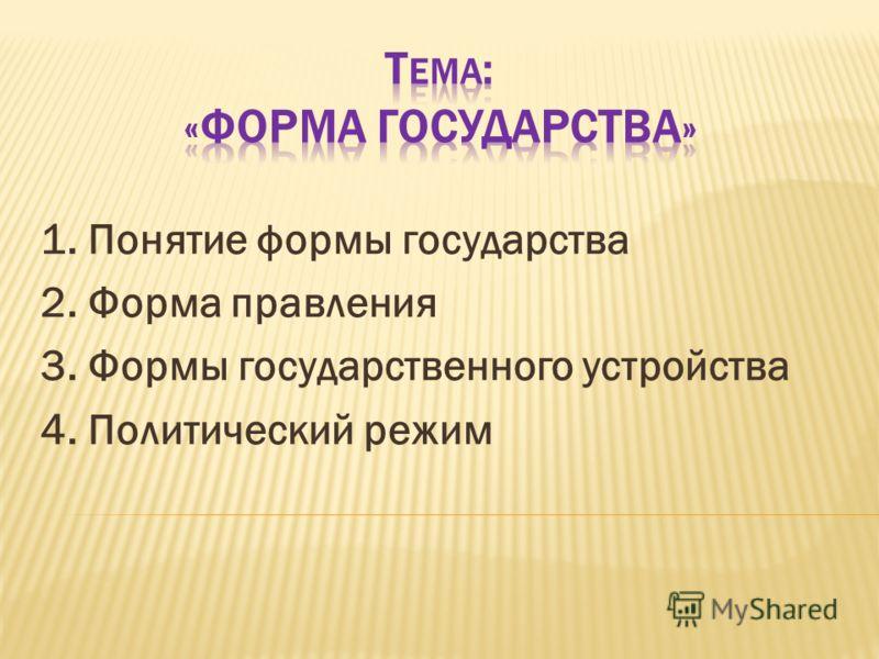 1. Понятие формы государства 2. Форма правления 3. Формы государственного устройства 4. Политический режим
