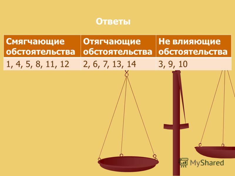 Ответы Смягчающие обстоятельства Отягчающие обстоятельства Не влияющие обстоятельства 1, 4, 5, 8, 11, 122, 6, 7, 13, 143, 9, 10