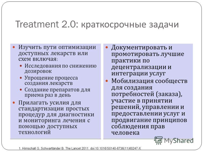 Treatment 2.0: краткосрочные задачи Изучить пути оптимизации доступных лекарств или схем включая : Исследования по снижению дозировок Упрощение процесса создания лекарств Создание препаратов для приема раз в день Прилагать усилия для стандартизации п