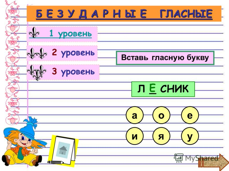 3 уровень 2 уровень Б Е З У Д А Р Н Ы Е ГЛАСНЫЕ 1 уровень Вставь гласную букву яу о Л _ СНИК и ае Е