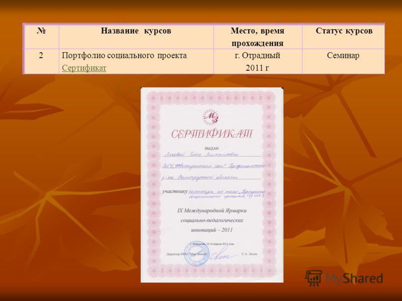 Название курсов Место, время прохождения Статус курсов 2Портфолио социального проекта Сертификат г. Отрадный 2011 г Семинар