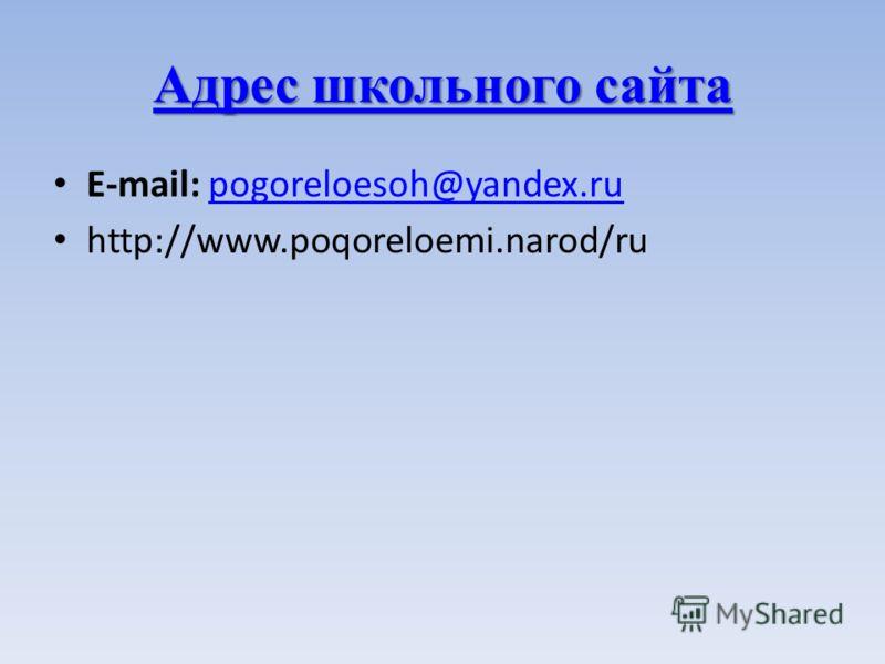 E-mail: pogoreloesoh@yandex.rupogoreloesoh@yandex.ru http://www.poqoreloemi.narod/ru Адрес школьного сайта Адрес школьного сайта