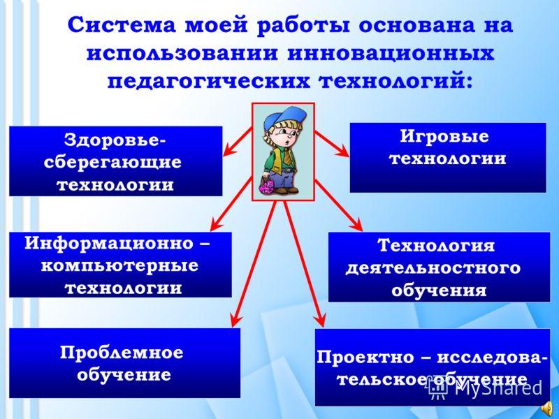 Система моей работы основана на использовании инновационных педагогических технологий: Информационно – компьютерные технологии Технология деятельностного обучения Игровые технологии Проектно – исследова- тельское обучение Проблемное обучение Здоровье
