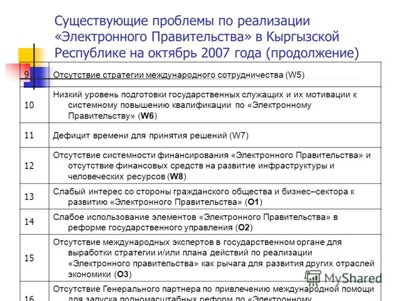 Существующие проблемы по реализации «Электронного Правительства» в Кыргызской Республике на октябрь 2007 года (продолжение) 9 Отсутствие стратегии международного сотрудничества (W5) 10 Низкий уровень подготовки государственных служащих и их мотивации