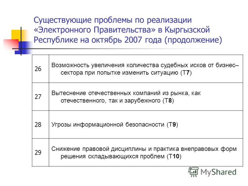 Существующие проблемы по реализации «Электронного Правительства» в Кыргызской Республике на октябрь 2007 года (продолжение) 26 Возможность увеличения количества судебных исков от бизнес– сектора при попытке изменить ситуацию (Т7) 27 Вытеснение отечес