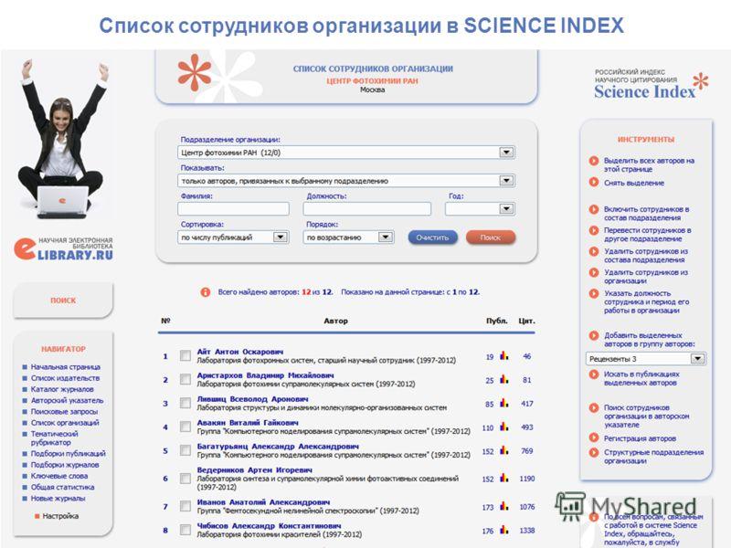 Список сотрудников организации в SCIENCE INDEX