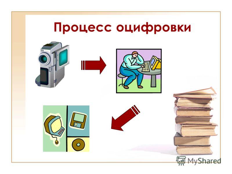 Процесс оцифровки
