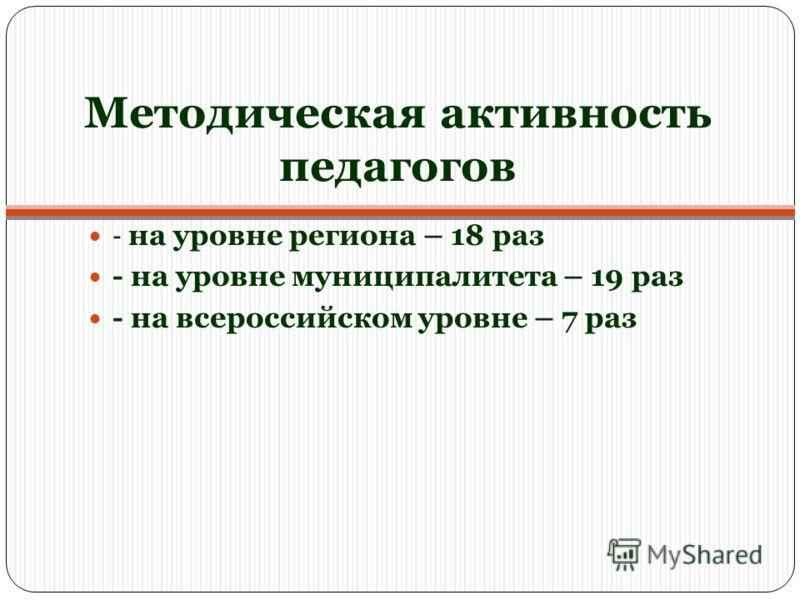 Методическая активность педагогов - на уровне региона – 18 раз - на уровне муниципалитета – 19 раз - на всероссийском уровне – 7 раз