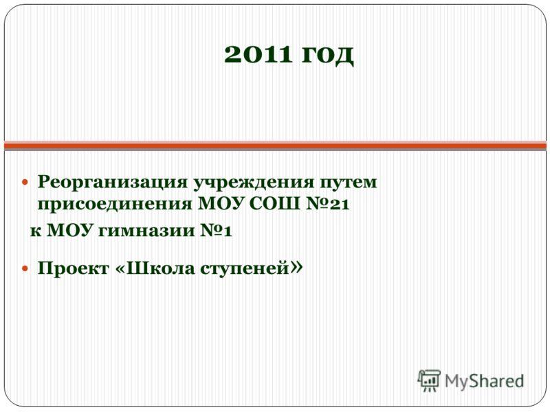 2011 год Реорганизация учреждения путем присоединения МОУ СОШ 21 к МОУ гимназии 1 Проект «Школа ступеней »