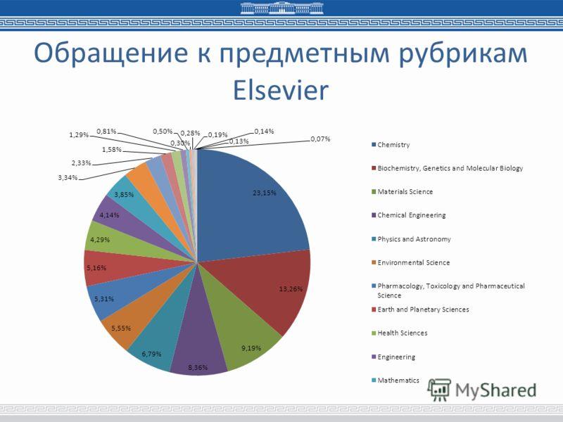 Обращение к предметным рубрикам Elsevier