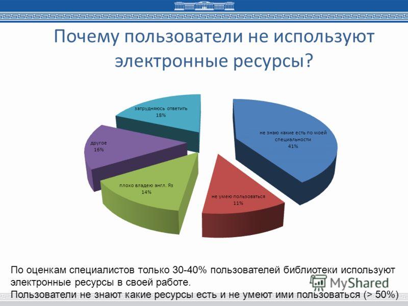 Почему пользователи не используют электронные ресурсы? По оценкам специалистов только 30-40% пользователей библиотеки используют электронные ресурсы в своей работе. Пользователи не знают какие ресурсы есть и не умеют ими пользоваться (> 50%)