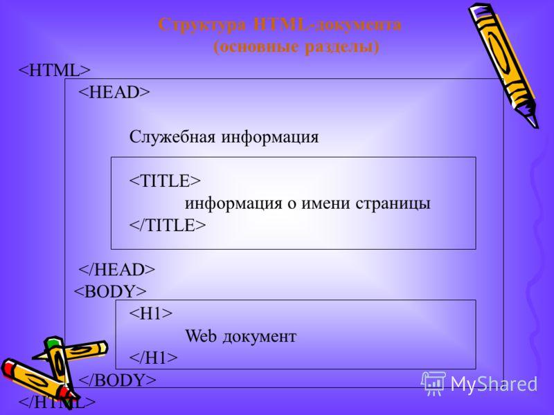 Cтруктура HTML-документа (основные разделы) Служебная информация информация о имени страницы Web документ