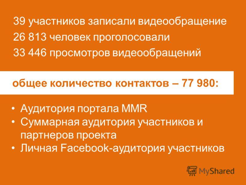 39 участников записали видеообращение 26 813 человек проголосовали 33 446 просмотров видеообращений общее количество контактов – 77 980: Аудитория портала MMR Суммарная аудитория участников и партнеров проекта Личная Facebook-аудитория участников