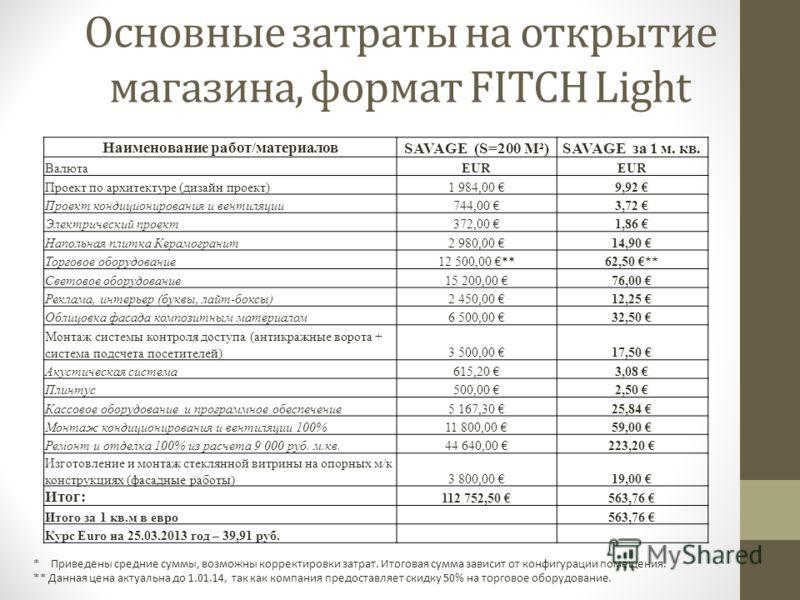 Основные затраты на открытие магазина, формат FITCH Light Наименование работ/материалов SAVAGE (S=200 M²)SAVAGE за 1 м. кв. ВалютаEUR Проект по архитектуре (дизайн проект)1 984,00 9,92 Проект кондиционирования и вентиляции744,00 3,72 Электрический пр