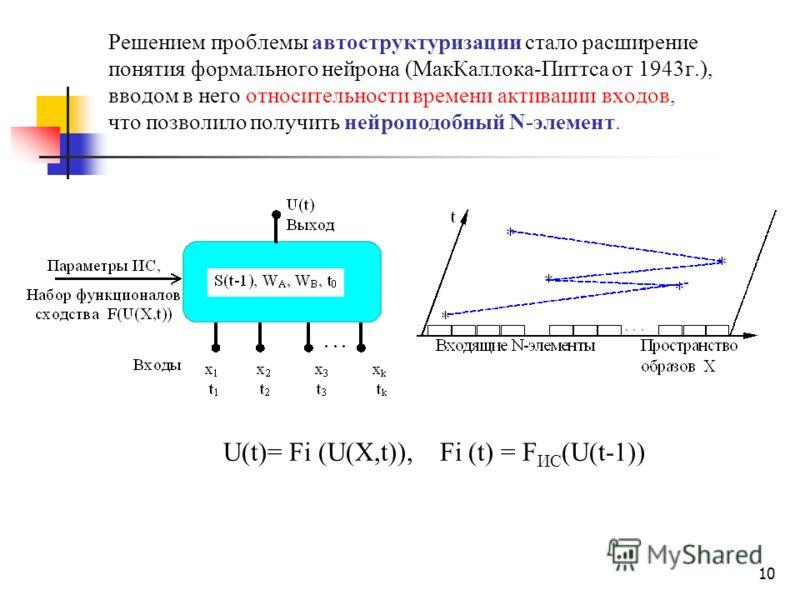 10 Решением проблемы автоструктуризации стало расширение понятия формального нейрона (МакКаллока-Питтса от 1943г.), вводом в него относительности времени активации входов, что позволило получить нейроподобный N-элемент. U(t)= Fi (U(X,t)), Fi (t) = F