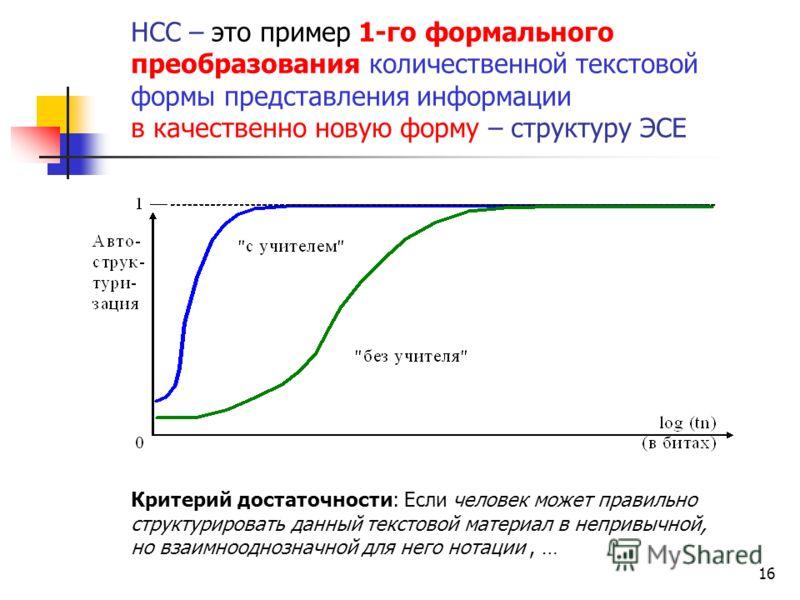 16 НСС – это пример 1-го формального преобразования количественной текстовой формы представления информации в качественно новую форму – структуру ЭСЕ Критерий достаточности: Если человек может правильно структурировать данный текстовой материал в неп