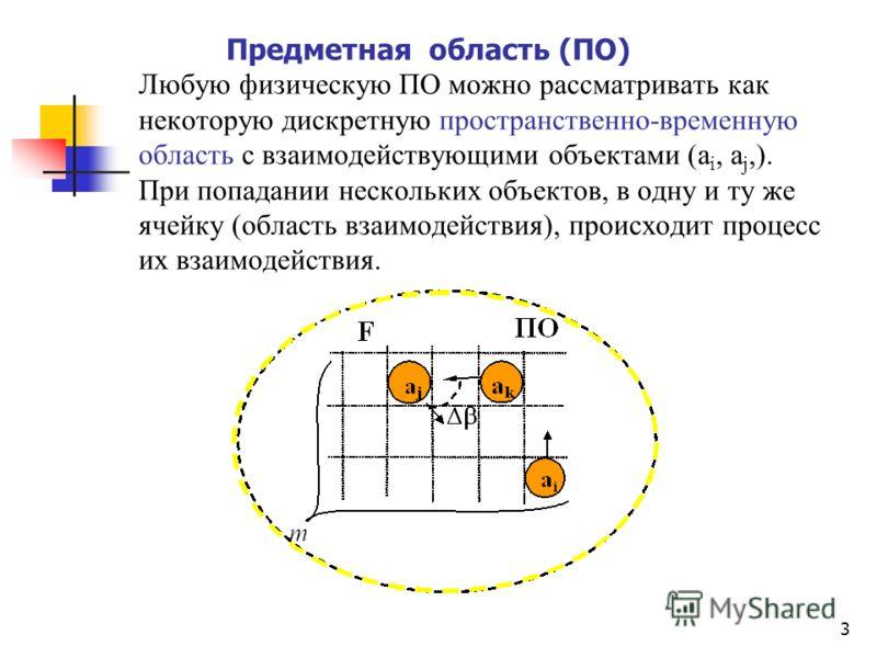 3 Предметная область (ПО) Любую физическую ПО можно рассматривать как некоторую дискретную пространственно-временную область с взаимодействующими объектами (a i, a j,). При попадании нескольких объектов, в одну и ту же ячейку (область взаимодействия)