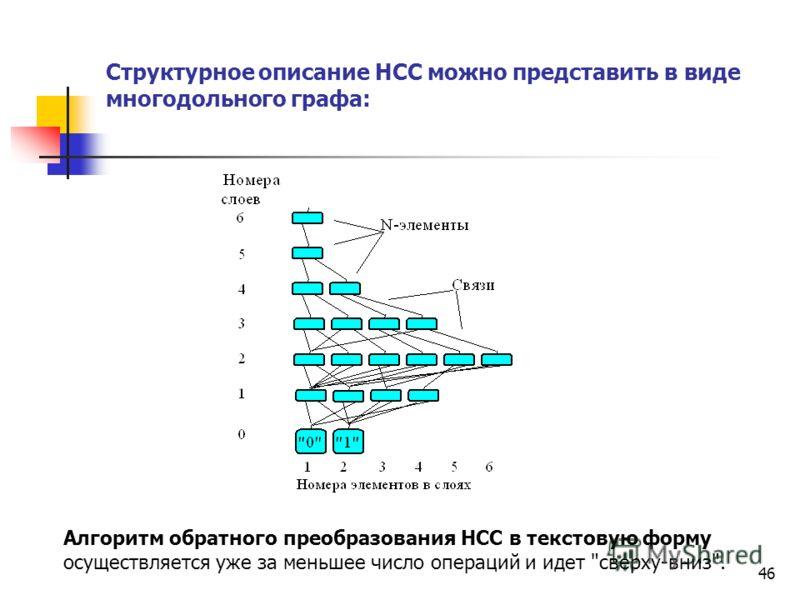 46 Структурное описание НСС можно представить в виде многодольного графа: Алгоритм обратного преобразования НСС в текстовую форму осуществляется уже за меньшее число операций и идет сверху-вниз.