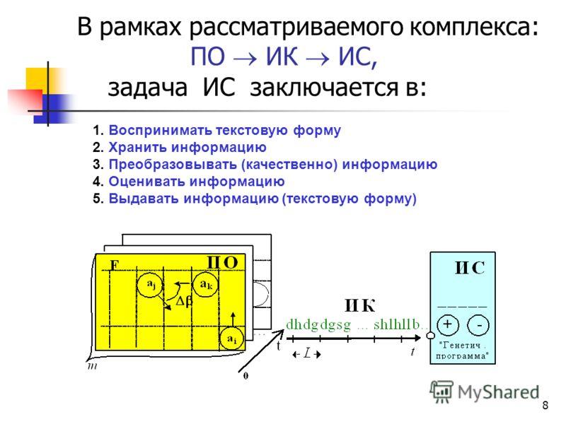8 В рамках рассматриваемого комплекса: ПО ИК ИС, задача ИС заключается в: 1. Воспринимать текстовую форму 2. Хранить информацию 3. Преобразовывать (качественно) информацию 4. Оценивать информацию 5. Выдавать информацию (текстовую форму)
