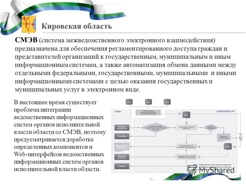 Кировская область СМЭВ (система межведомственного электронного взаимодействия) предназначена для обеспечения регламентированного доступа граждан и представителей организаций к государственным, муниципальным и иным информационным системам, а также авт