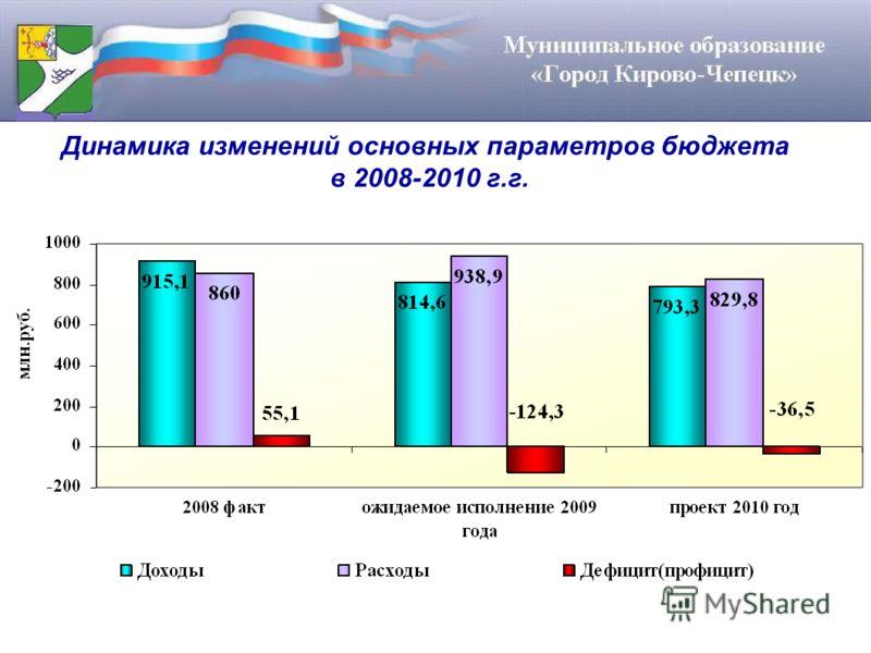 Динамика изменений основных параметров бюджета в 2008-2010 г.г.