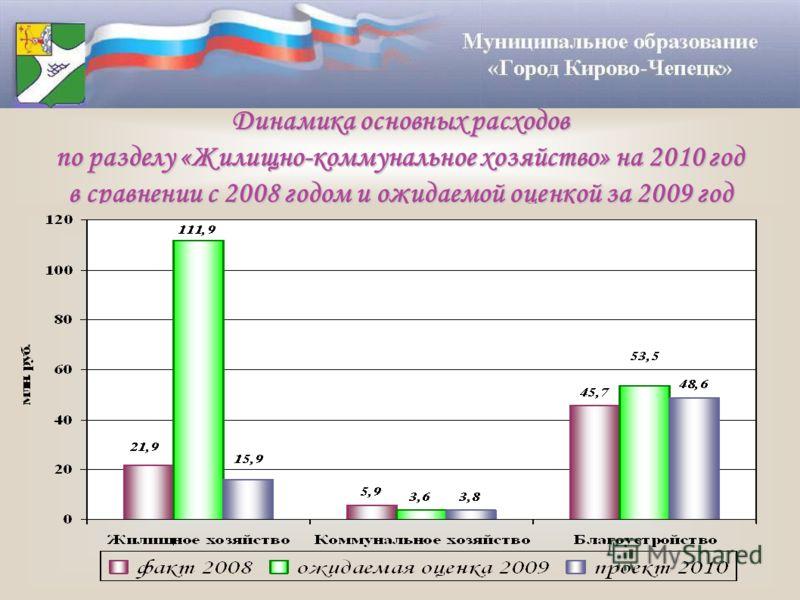 Динамика основных расходов по разделу «Жилищно-коммунальное хозяйство» на 2010 год в сравнении с 2008 годом и ожидаемой оценкой за 2009 год