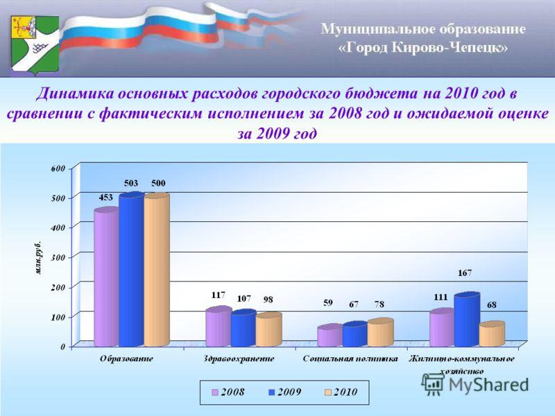 Динамика основных расходов городского бюджета на 2010 год в сравнении с фактическим исполнением за 2008 год и ожидаемой оценке за 2009 год
